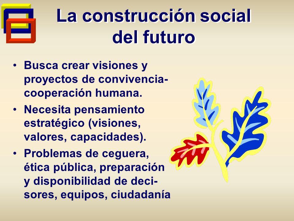 La construcción social del futuro Busca crear visiones y proyectos de convivencia- cooperación humana. Necesita pensamiento estratégico (visiones, val