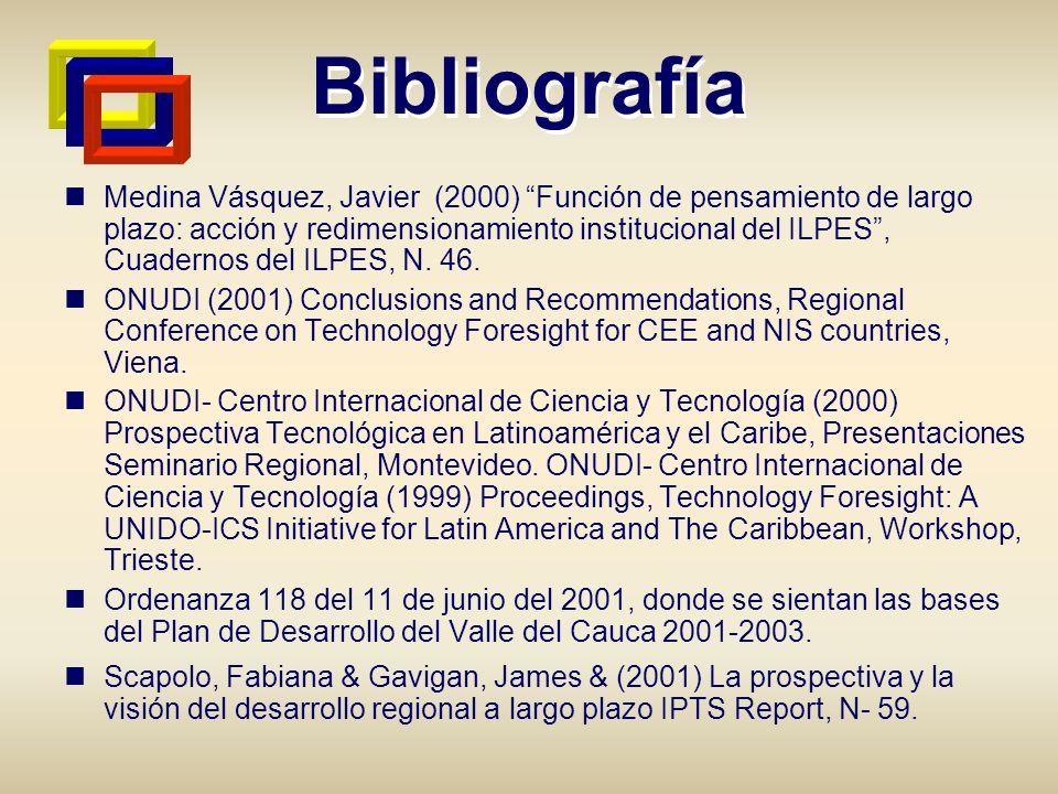 Bibliografía Medina Vásquez, Javier (2000) Función de pensamiento de largo plazo: acción y redimensionamiento institucional del ILPES, Cuadernos del I