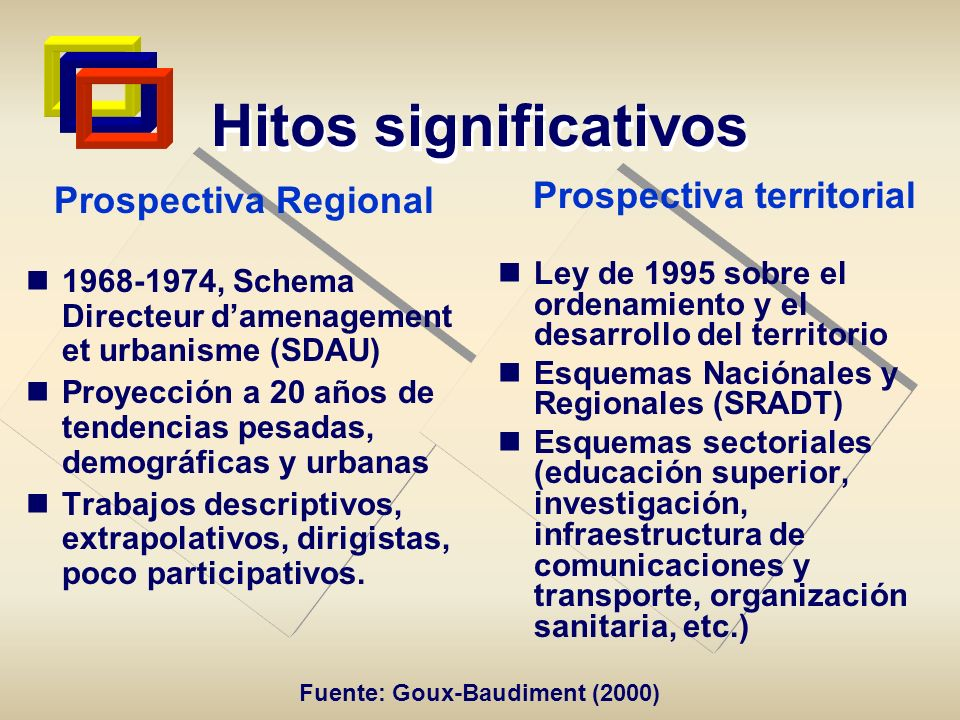 Hitos significativos Prospectiva Regional 1968-1974, Schema Directeur damenagement et urbanisme (SDAU) Proyección a 20 años de tendencias pesadas, dem