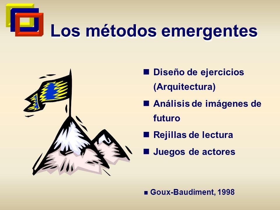Los métodos emergentes Diseño de ejercicios (Arquitectura) Análisis de imágenes de futuro Rejillas de lectura Juegos de actores Goux-Baudiment, 1998