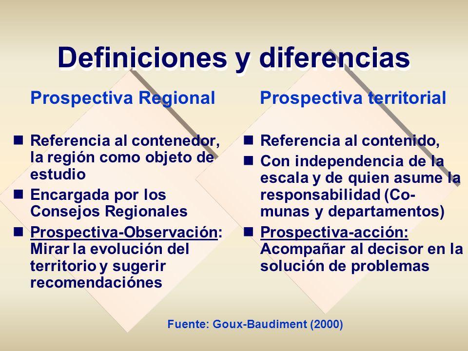 Definiciones y diferencias Prospectiva Regional Referencia al contenedor, la región como objeto de estudio Encargada por los Consejos Regionales Prosp