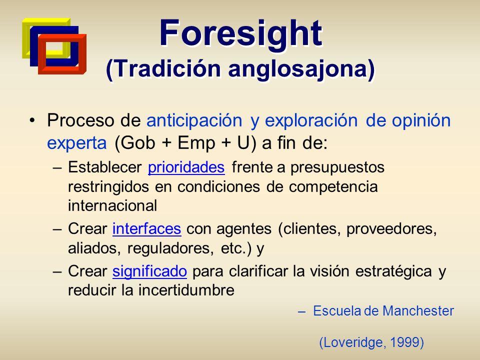 Foresight (Tradición anglosajona) Proceso de anticipación y exploración de opinión experta (Gob + Emp + U) a fin de: –Establecer prioridades frente a