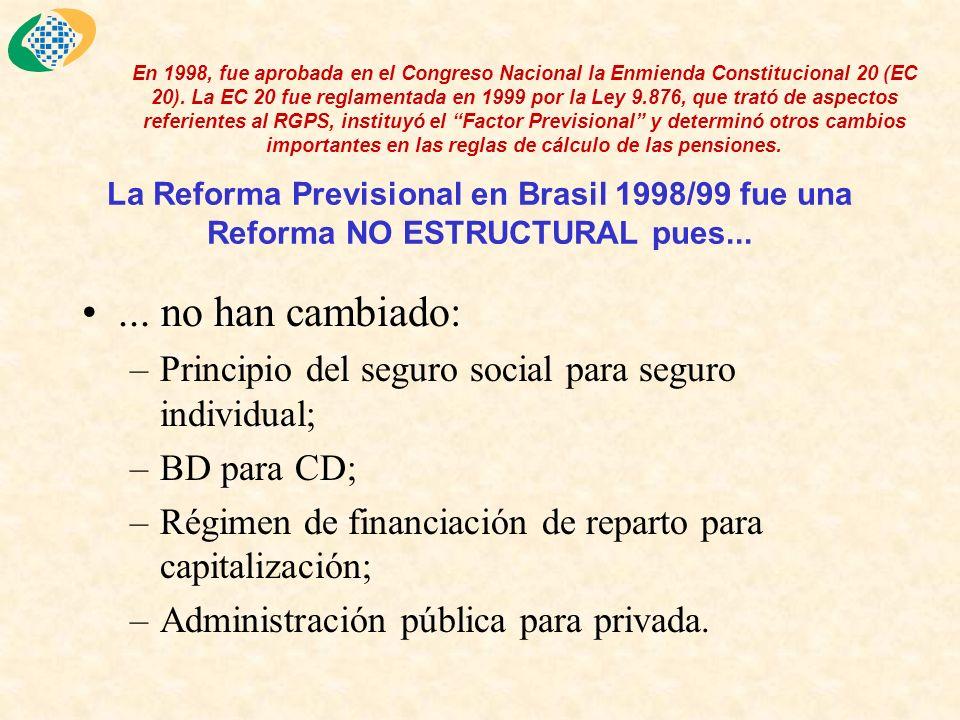 La Reforma Previsional en Brasil 1998/99 fue una Reforma NO ESTRUCTURAL pues......