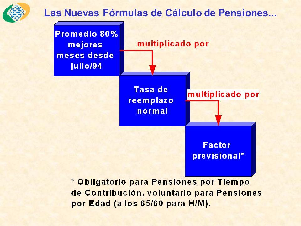 Las Nuevas Fórmulas de Cálculo de Pensiones...