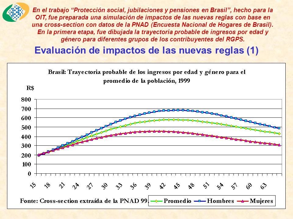 Evaluación de impactos de las nuevas reglas (1) En el trabajo Protección social, jubilaciones y pensiones en Brasil, hecho para la OIT, fue preparada una simulación de impactos de las nuevas reglas con base en una cross-section con datos de la PNAD (Encuesta Nacional de Hogares de Brasil).