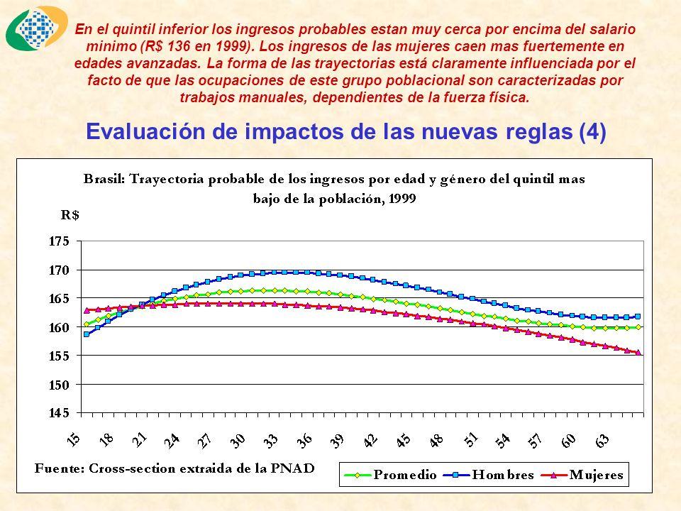 Evaluación de impactos de las nuevas reglas (4) En el quintil inferior los ingresos probables estan muy cerca por encima del salario minimo (R$ 136 en 1999).