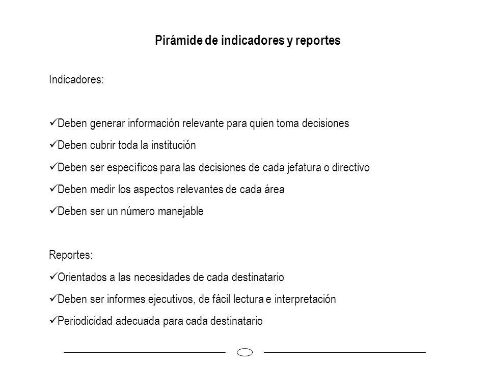 Pirámide de indicadores y reportes Indicadores: Deben generar información relevante para quien toma decisiones Deben cubrir toda la institución Deben