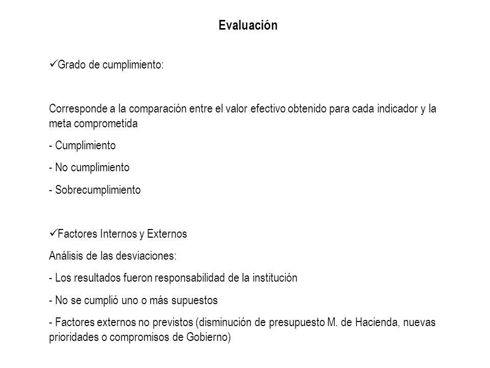 Evaluación Grado de cumplimiento: Corresponde a la comparación entre el valor efectivo obtenido para cada indicador y la meta comprometida - Cumplimie