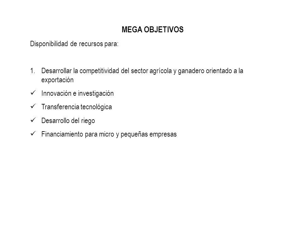 MEGA OBJETIVOS Disponibilidad de recursos para: 1.Desarrollar la competitividad del sector agrícola y ganadero orientado a la exportación Innovación e