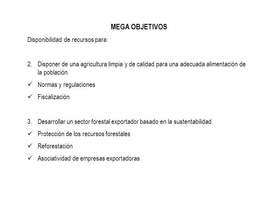 MEGA OBJETIVOS Disponibilidad de recursos para: 2.Disponer de una agricultura limpia y de calidad para una adecuada alimentación de la población Norma