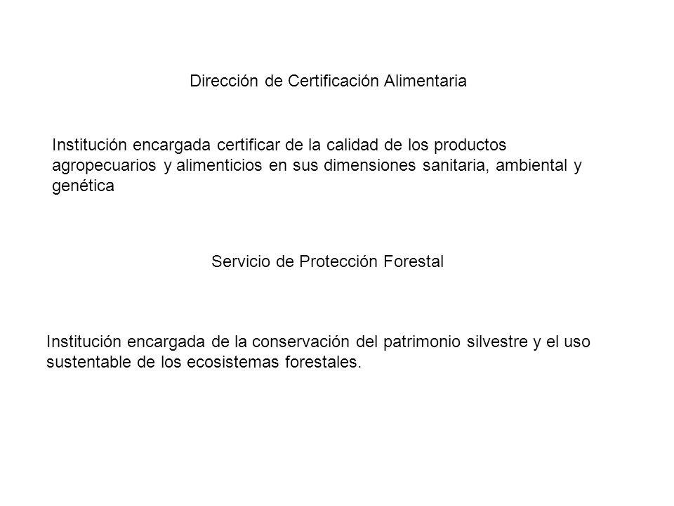Institución encargada de la conservación del patrimonio silvestre y el uso sustentable de los ecosistemas forestales. Institución encargada certificar