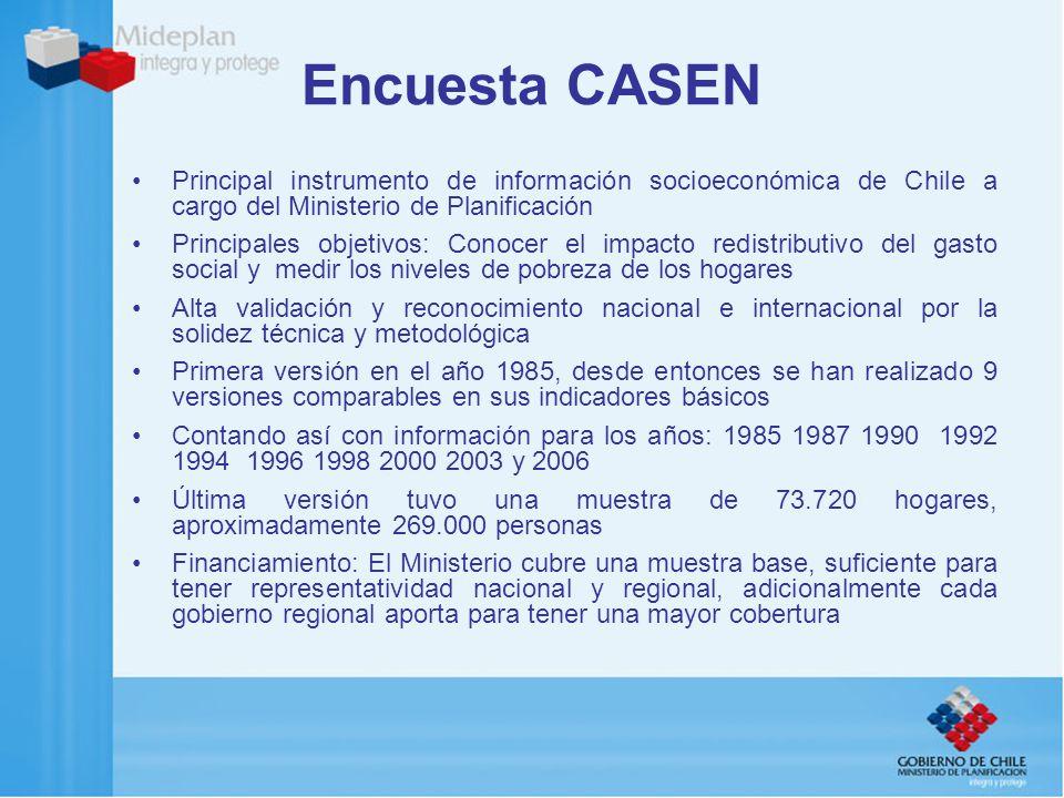 Encuesta CASEN Principal instrumento de información socioeconómica de Chile a cargo del Ministerio de Planificación Principales objetivos: Conocer el