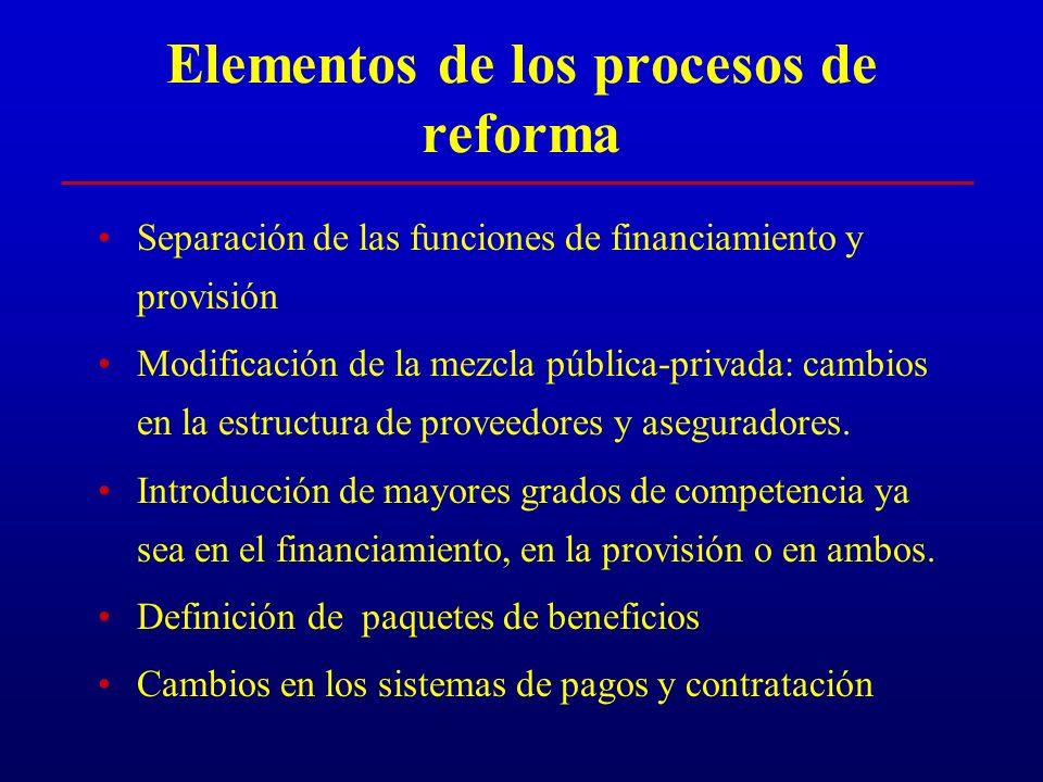 Objetivos de una Reforma al Sector Salud Aspectos de Equidad: Aumentar la cobertura poblacional, de prestaciones y la calidad de los servicios. Solida