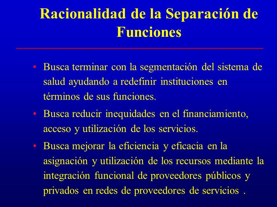 Elementos de los procesos de reforma Separación de las funciones de financiamiento y provisión Modificación de la mezcla pública-privada: cambios en l