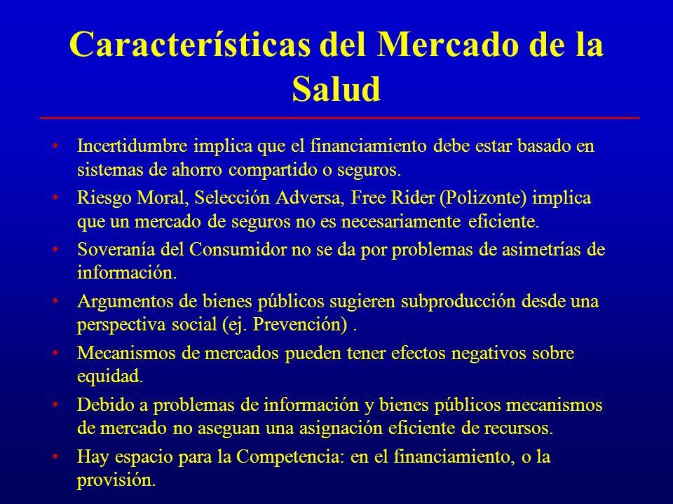 Agentes en el Mercado los Servicios de Salud Posibles Compradores: Individuos Institucionales: Agencias de Seguros de Salud Gobierno Posibles Proveedo