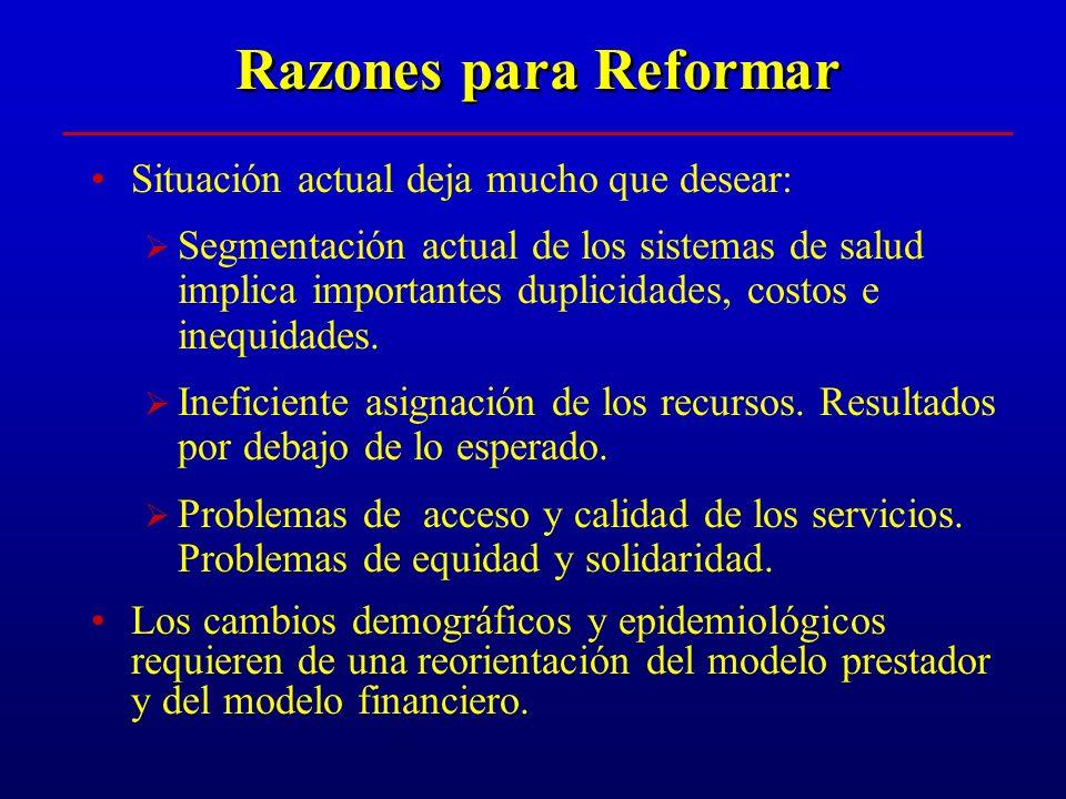Razones para Reformar Situación actual deja mucho que desear: Segmentación actual de los sistemas de salud implica importantes duplicidades, costos e inequidades.