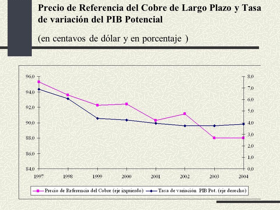 Precio de Referencia del Cobre de Largo Plazo y Tasa de variación del PIB Potencial (en centavos de dólar y en porcentaje )