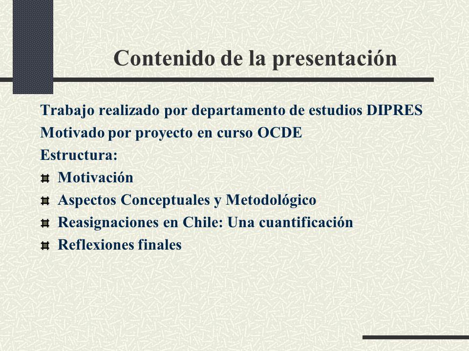 Contenido de la presentación Trabajo realizado por departamento de estudios DIPRES Motivado por proyecto en curso OCDE Estructura: Motivación Aspectos Conceptuales y Metodológico Reasignaciones en Chile: Una cuantificación Reflexiones finales