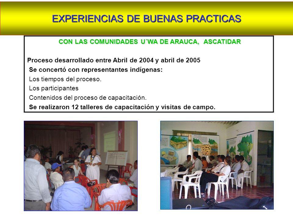 CON LAS COMUNIDADES U´WA DE ARAUCA, ASCATIDAR Proceso desarrollado entre Abril de 2004 y abril de 2005 Se concertó con representantes indígenas: Los t
