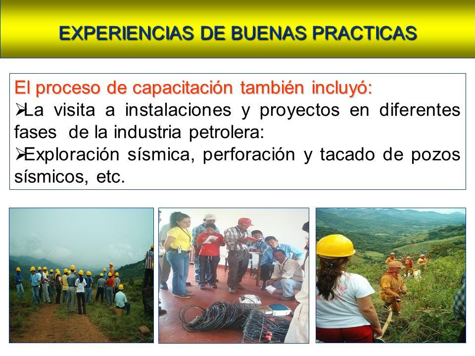 Capacitación EXPERIENCIAS DE BUENAS PRACTICAS El proceso de capacitación también incluyó: La visita a instalaciones y proyectos en diferentes fases de la industria petrolera: Exploración sísmica, perforación y tacado de pozos sísmicos, etc.