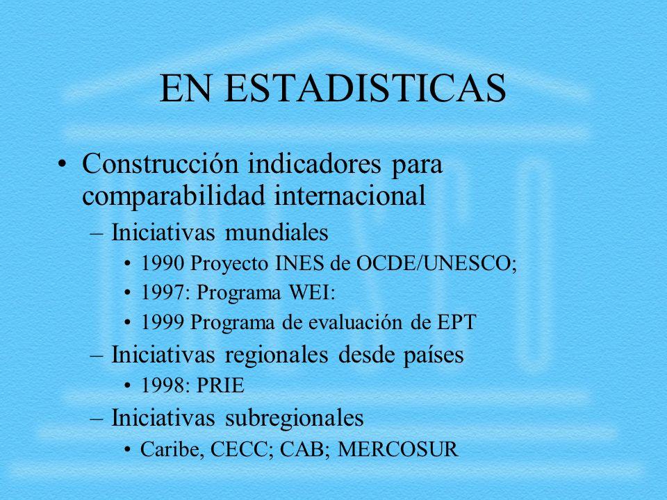 EN ESTADISTICAS Construcción indicadores para comparabilidad internacional –Iniciativas mundiales 1990 Proyecto INES de OCDE/UNESCO; 1997: Programa WE
