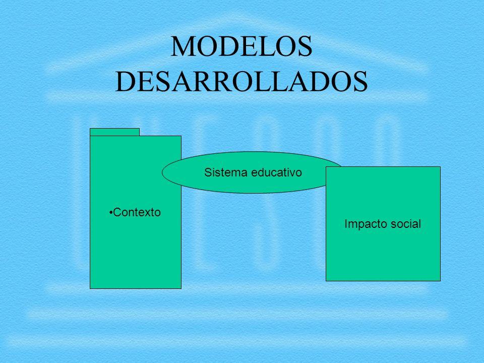 MODELOS DESARROLLADOS Contexto Sistema educativo Impacto social