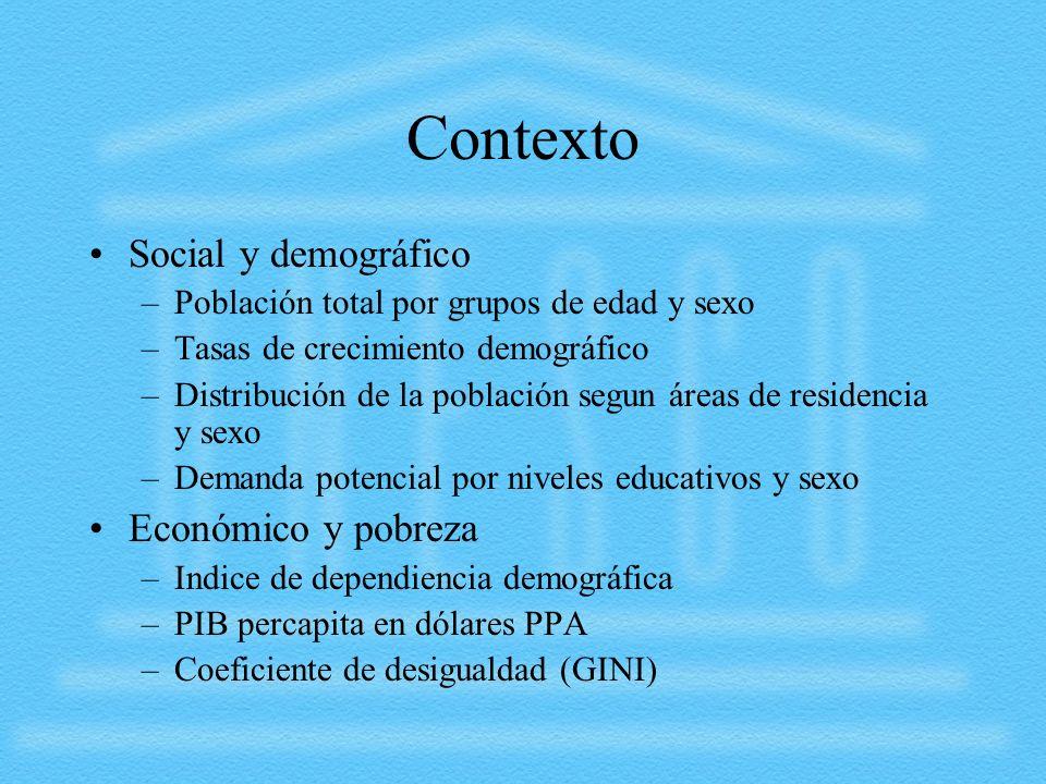 Contexto Social y demográfico –Población total por grupos de edad y sexo –Tasas de crecimiento demográfico –Distribución de la población segun áreas d