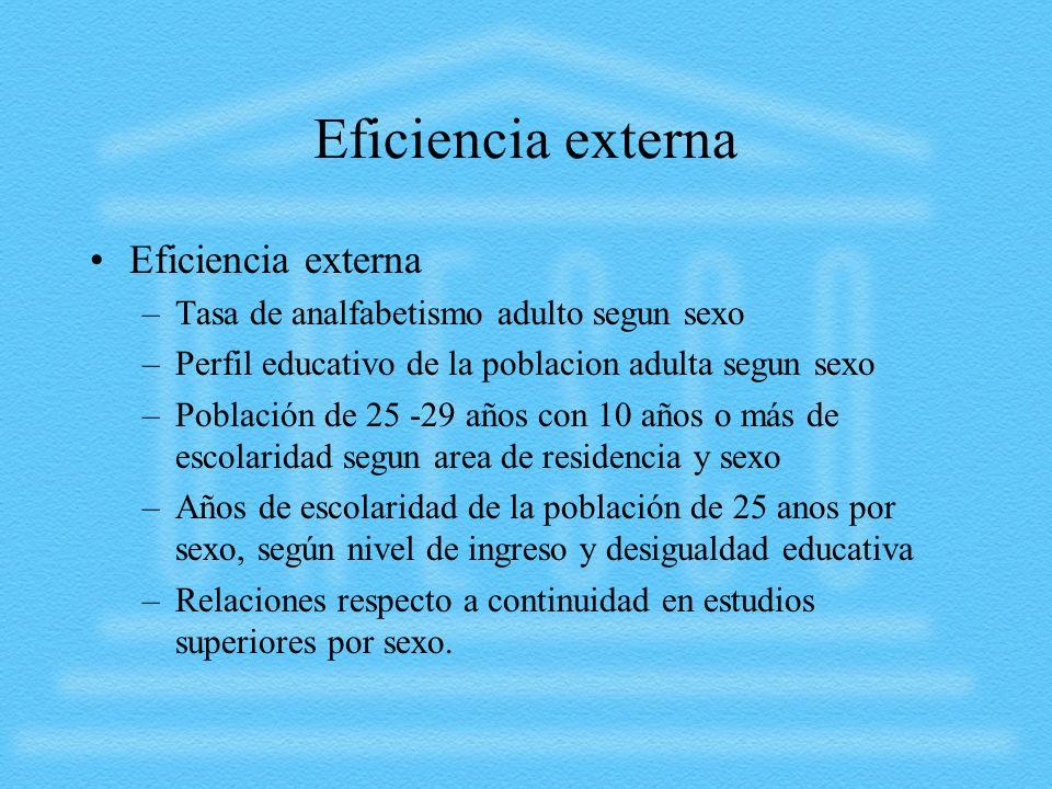 Eficiencia externa –Tasa de analfabetismo adulto segun sexo –Perfil educativo de la poblacion adulta segun sexo –Población de 25 -29 años con 10 años