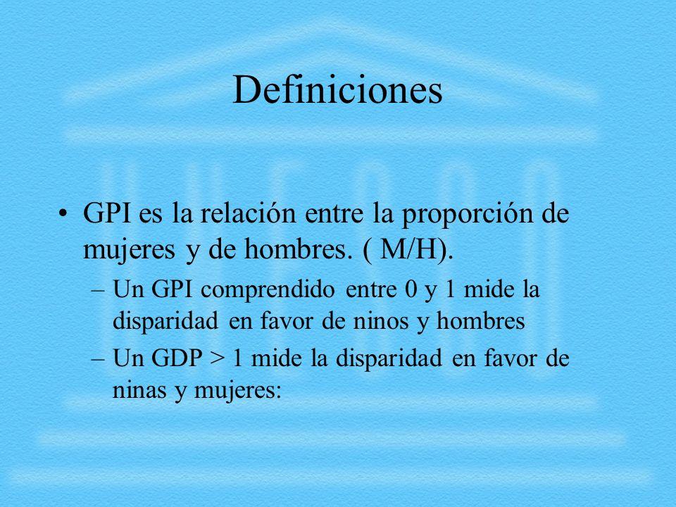 Definiciones GPI es la relación entre la proporción de mujeres y de hombres. ( M/H). –Un GPI comprendido entre 0 y 1 mide la disparidad en favor de ni