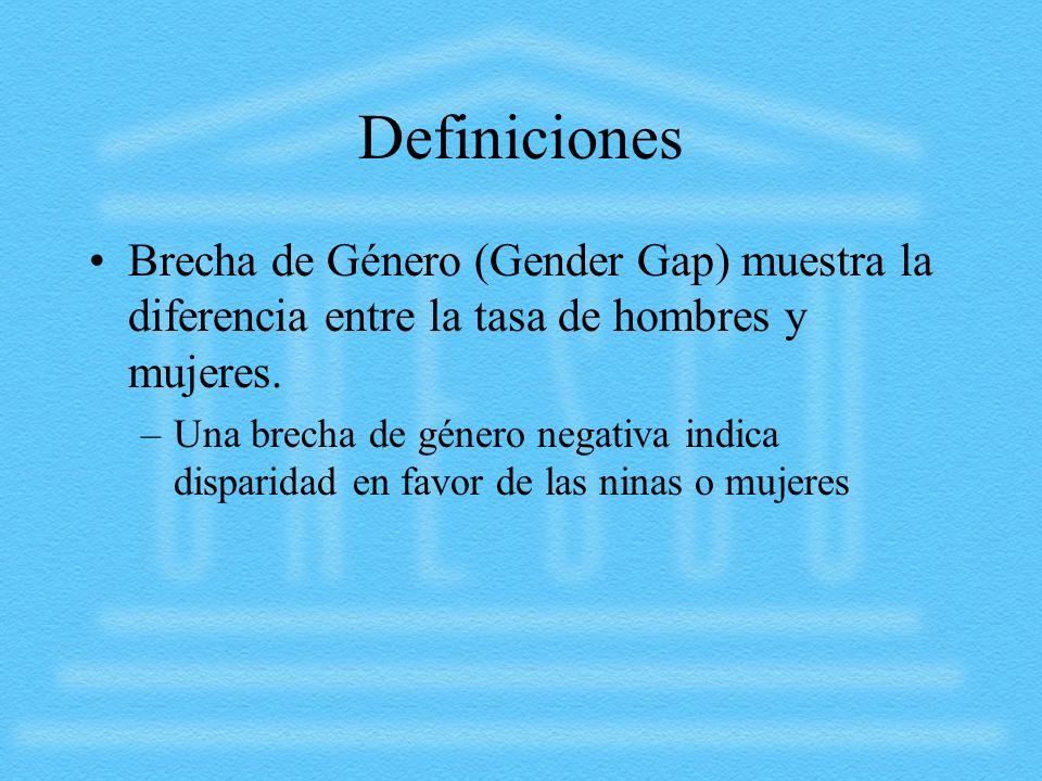 Definiciones Brecha de Género (Gender Gap) muestra la diferencia entre la tasa de hombres y mujeres. –Una brecha de género negativa indica disparidad