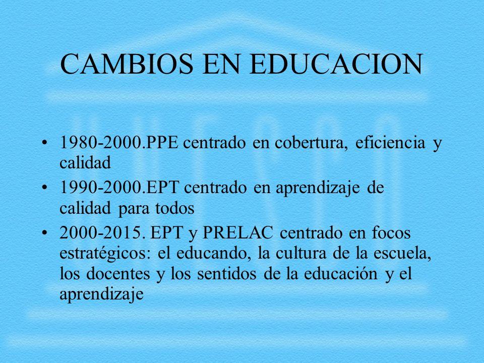 CAMBIOS EN EDUCACION 1980-2000.PPE centrado en cobertura, eficiencia y calidad 1990-2000.EPT centrado en aprendizaje de calidad para todos 2000-2015.