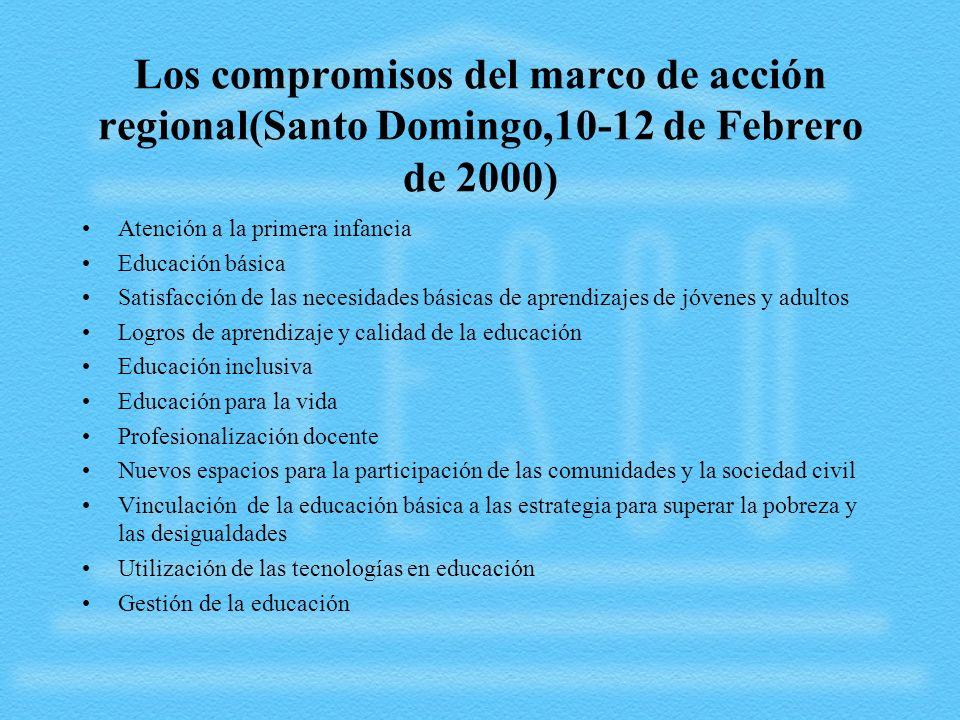 Los compromisos del marco de acción regional(Santo Domingo,10-12 de Febrero de 2000) Atención a la primera infancia Educación básica Satisfacción de l