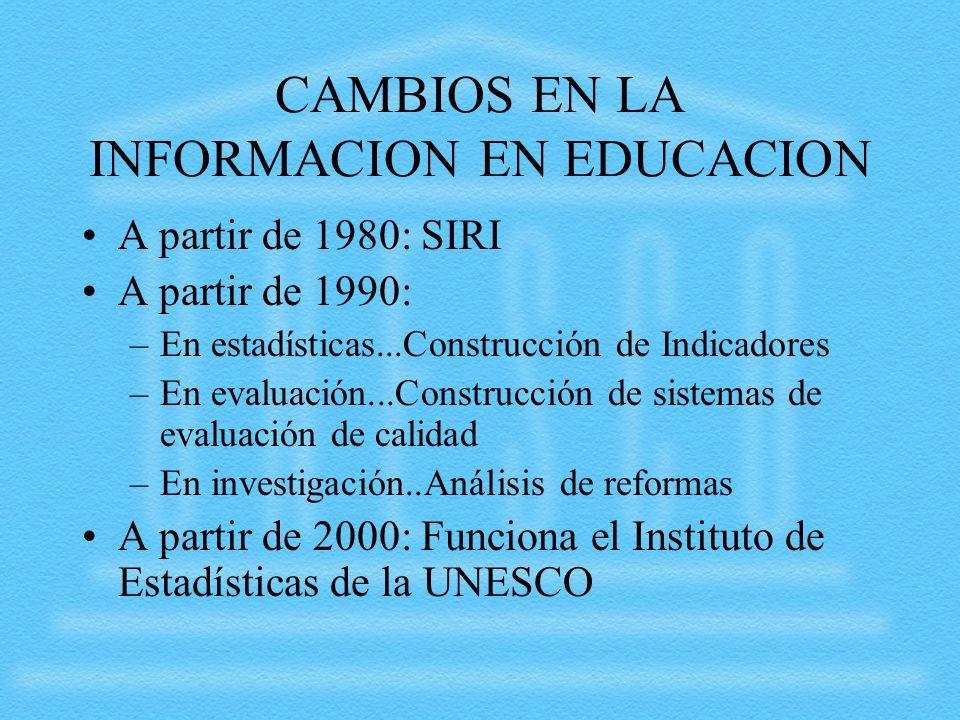CAMBIOS EN LA INFORMACION EN EDUCACION A partir de 1980: SIRI A partir de 1990: –En estadísticas...Construcción de Indicadores –En evaluación...Constr