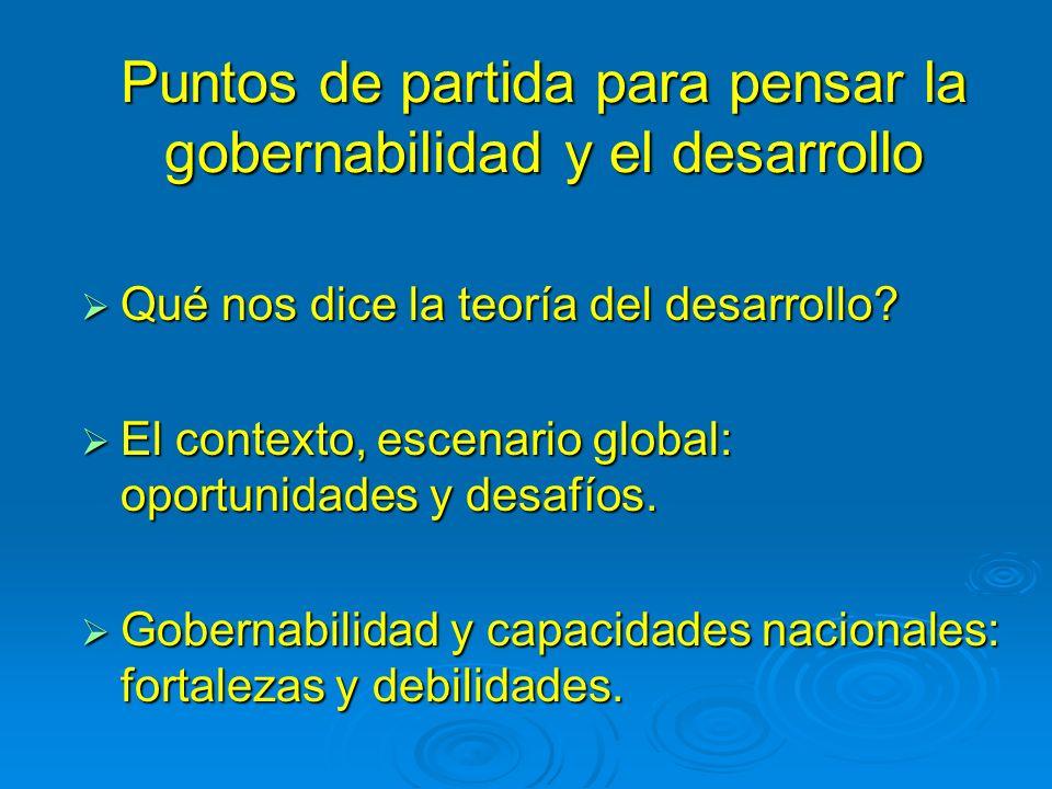 Fortaleza de las Instituciones Democráticas Fortaleza = Confianza y estabilidad instituciones Fortaleza = Confianza y estabilidad instituciones Cae confianza en instituciones en América latina y el mundo.