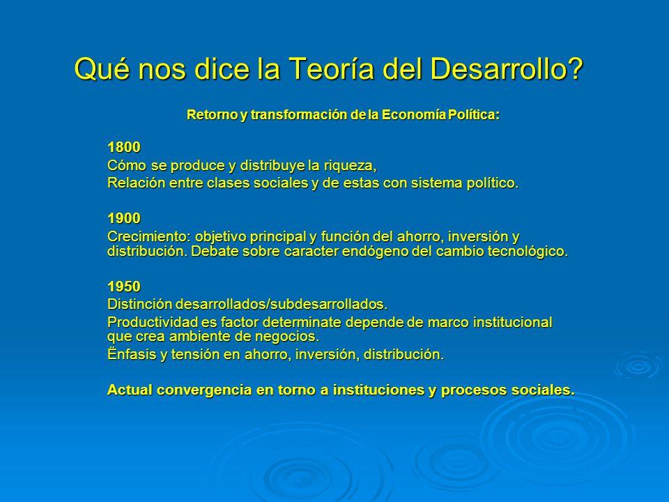 Chile: Posicionamiento Estratégico ____Competitividad Total ____Competitividad Total _______________Eficiencia _______________Eficiencia ________________Innovación _______________Bases para competitividad _______________Bases para competitividad _________Apertura al Exterior _________Apertura al Exterior _____________Inversión _____________Productividad ______________Empleo _____________Desarrollo Humano _____________Desarrollo Humano Crecimiento _________Esperanza de Vida _________Esperanza de Vida ____________Pobreza (Población infantil) ____________Pobreza (Población infantil) ______________Distribución _______________Seguridad Social _______________Seguridad Social Gasto en Salud – (Pública y Privada Gasto en Salud – (Pública y Privada Gasto en Educación (Pública)__ _____ Gasto en Educación (Pública)__ _____ Democracia____________________ Democracia____________________ Satisfacción con la Democracia _____ Satisfacción con la Democracia _____ Libertad ________ _____ Libertad ________ _____ Tamaño del Estado ___ _____ Tamaño del Estado ___ _____ Calidad Política_______________ Calidad Política_______________ Corrupción Pública________________ Corrupción Pública________________ Voz y Rendición de Cuenta__________ Voz y Rendición de Cuenta__________ Efectividad de Gobierno______________________________ Efectividad de Gobierno______________________________ Calidad de Regulación_______ Calidad de Regulación_______ _____________________ Escolaridad _____________________ Escolaridad Seguridad Ciudadana_____________ Seguridad Ciudadana_____________ Intensidad de CO2_________ Intensidad de CO2_________ Huella Ecológica Total_______ Huella Ecológica Total_______ Felicidad_____________ Adicciones_________ Obesidad________________ Calidad de Educación___________________ Calidad de Educación___________________