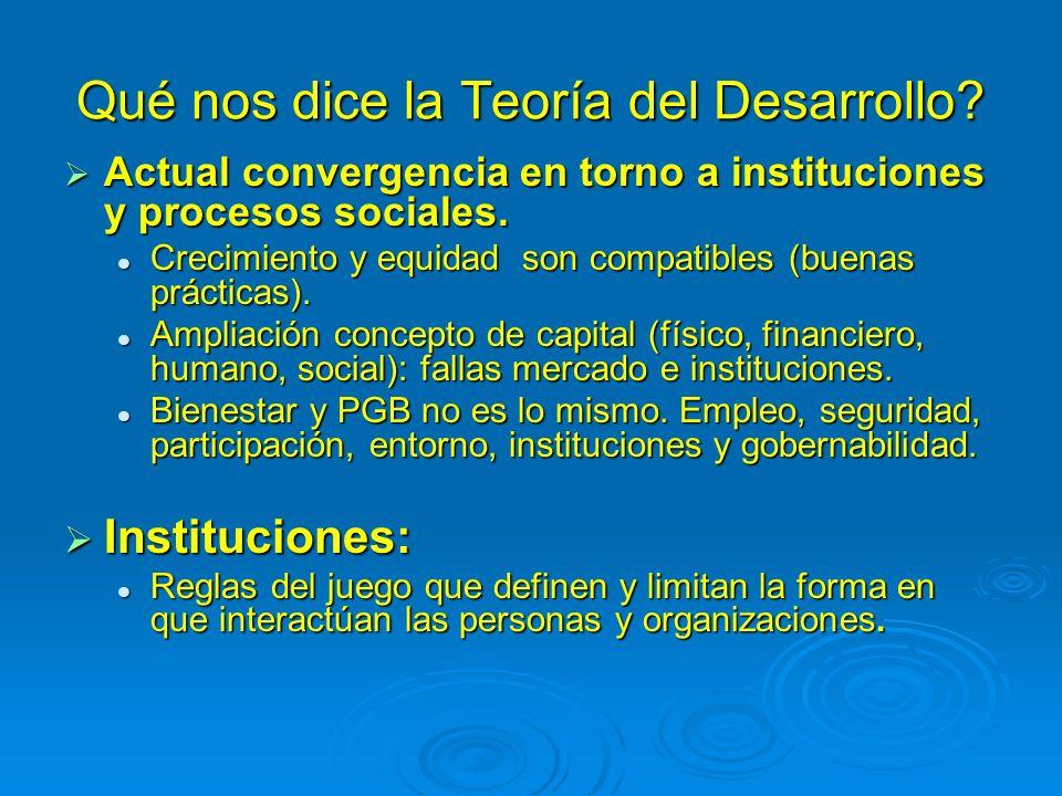 Chile: desafíos estratégicos Desarrollo desequilibrado.