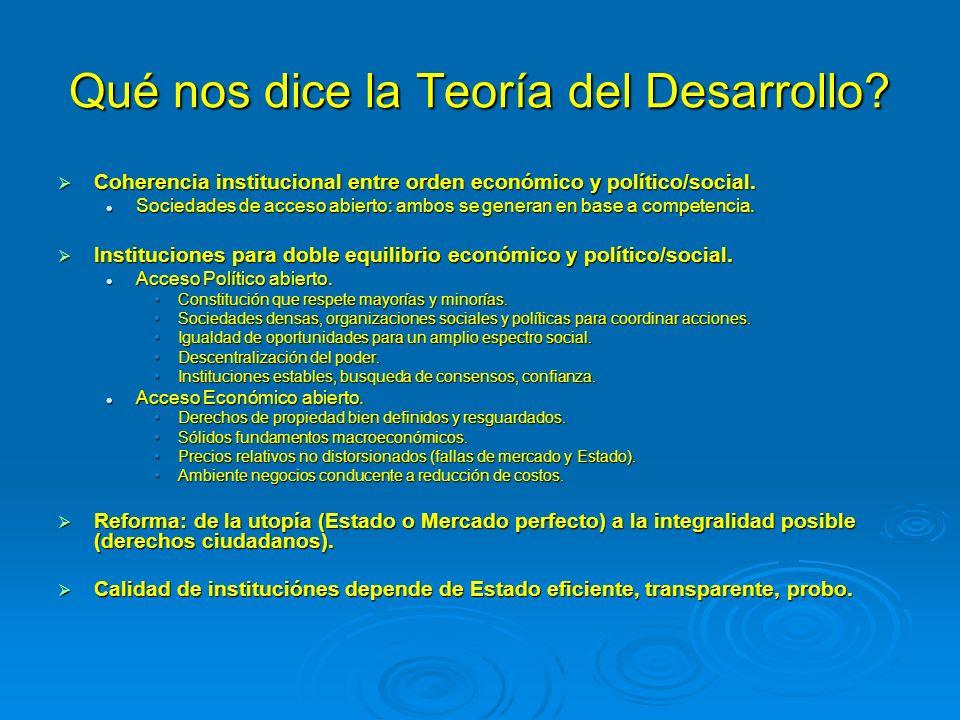 Gobernabilidad de las reformas institucionales.