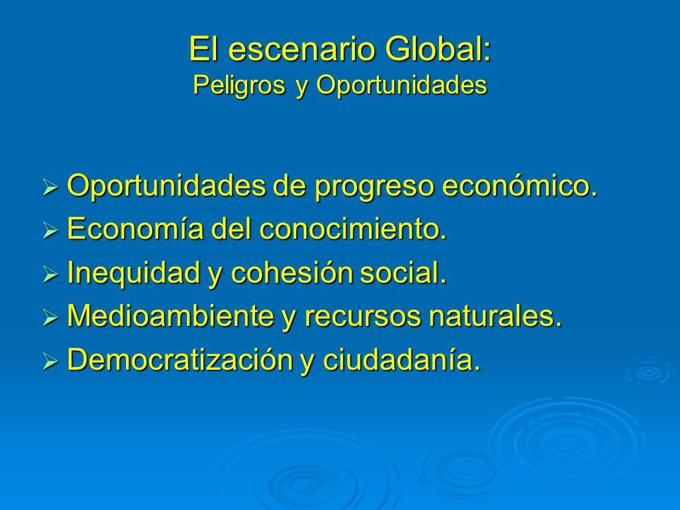 Crecimiento de la Economía Global Perspectivas de Crecimiento Económico Global 1960-19801980-20002005-20082008-2030 Mundo4.73.03.52.9 Países Desarrollados4.52.92.72.4 Países en Vías de Desarrollo6.23.46.74.0 Latino América5.52.24.63.0
