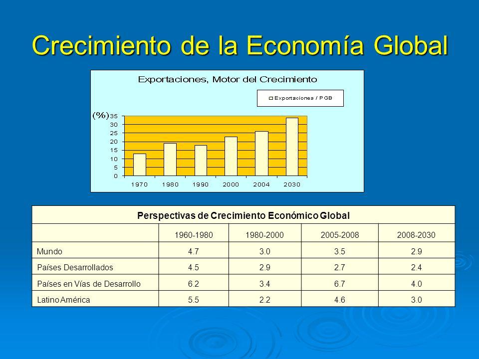 Desafíos de la Economía del Conocimiento Crecimiento: Crecimiento: Innovación, PTF, disponibilidad de capital y trabajo.