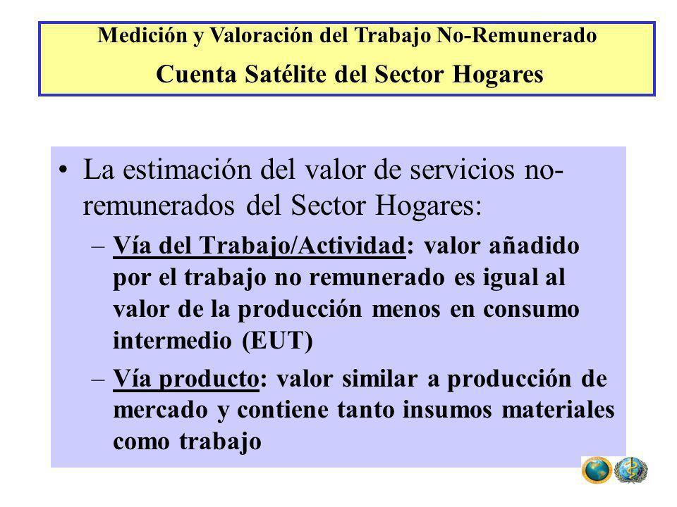 La estimación del valor de servicios no- remunerados del Sector Hogares: –Vía del Trabajo/Actividad: valor añadido por el trabajo no remunerado es igu