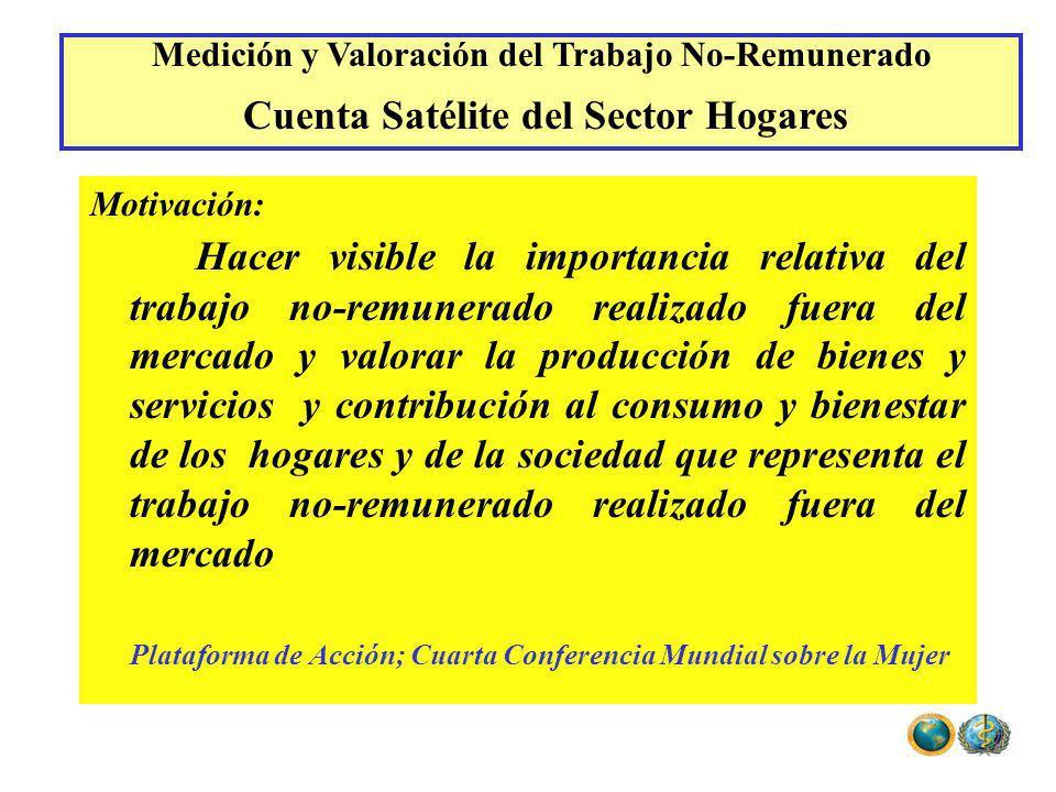 Motivación: Hacer visible la importancia relativa del trabajo no-remunerado realizado fuera del mercado y valorar la producción de bienes y servicios