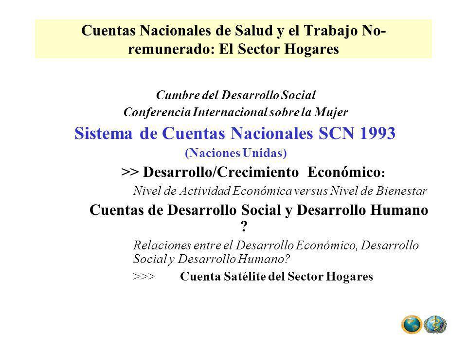 Cumbre del Desarrollo Social Conferencia Internacional sobre la Mujer Sistema de Cuentas Nacionales SCN 1993 (Naciones Unidas) >> Desarrollo/Crecimien