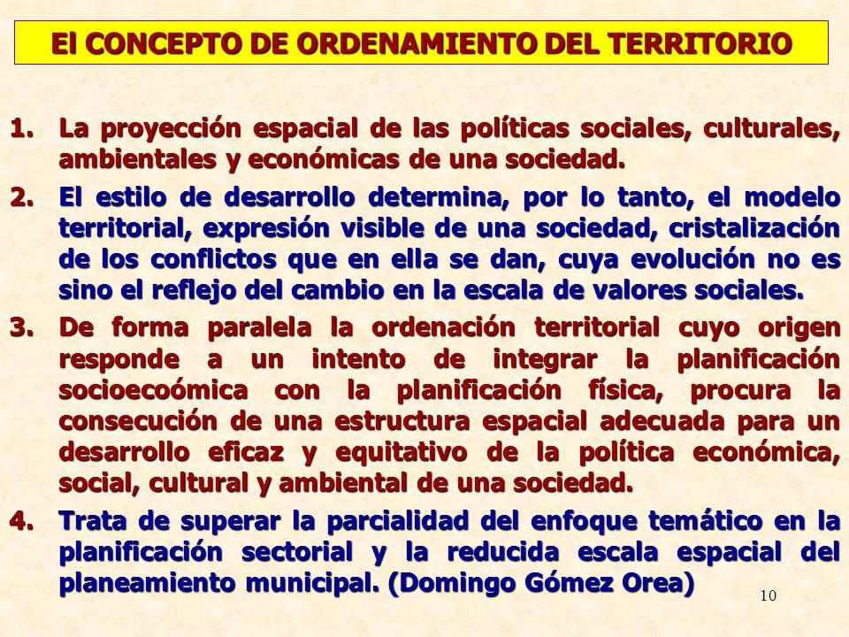 10 1.La proyección espacial de las políticas sociales, culturales, ambientales y económicas de una sociedad. 2.El estilo de desarrollo determina, por