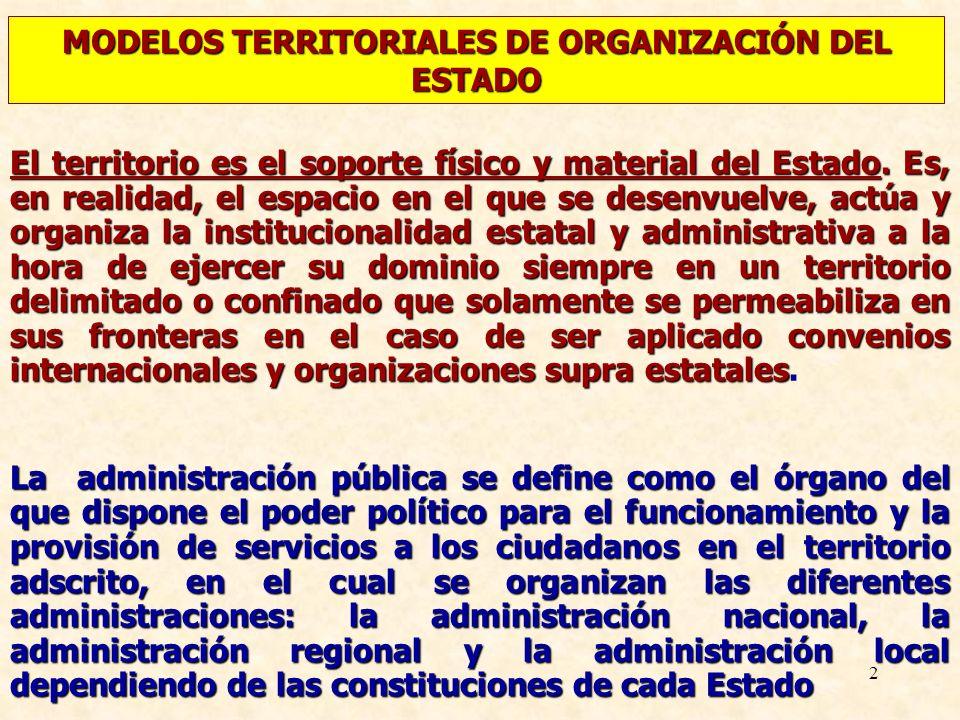 2 MODELOS TERRITORIALES DE ORGANIZACIÓN DEL ESTADO El territorio es el soporte físico y material del Estado. Es, en realidad, el espacio en el que se
