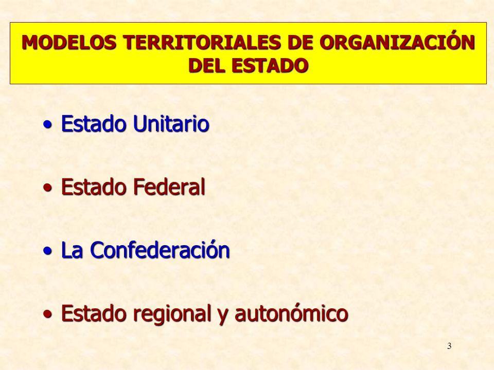 3 Estado UnitarioEstado Unitario Estado FederalEstado Federal La ConfederaciónLa Confederación Estado regional y autonómicoEstado regional y autonómic