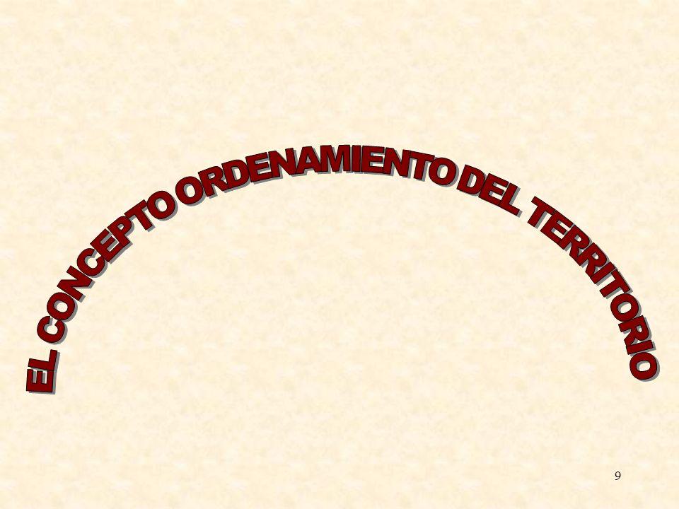 10 1.La proyección espacial de las políticas sociales, culturales, ambientales y económicas de una sociedad.