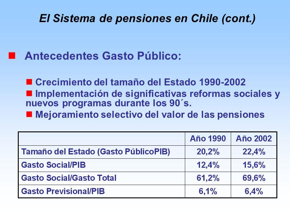 Antecedentes Gasto Público: Crecimiento del tamaño del Estado 1990-2002 Implementación de significativas reformas sociales y nuevos programas durante los 90´s.