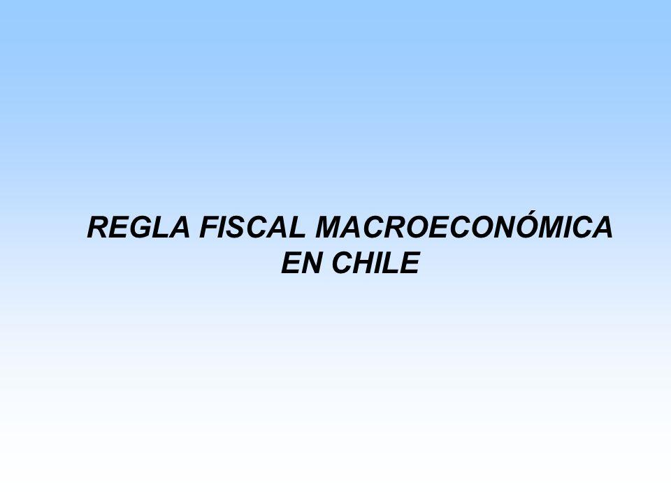 REGLA FISCAL MACROECONÓMICA EN CHILE