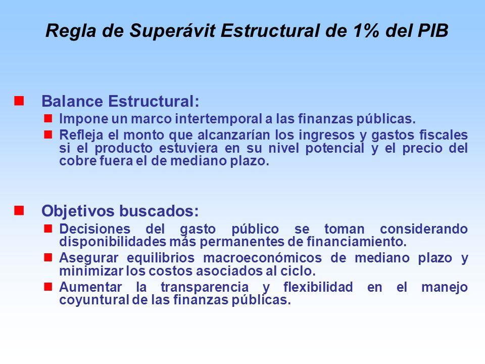 Balance Estructural: Impone un marco intertemporal a las finanzas públicas.