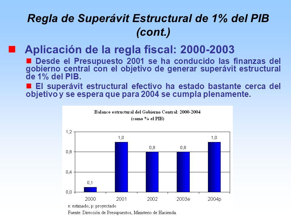 Aplicación de la regla fiscal: 2000-2003 Desde el Presupuesto 2001 se ha conducido las finanzas del gobierno central con el objetivo de generar superávit estructural de 1% del PIB.